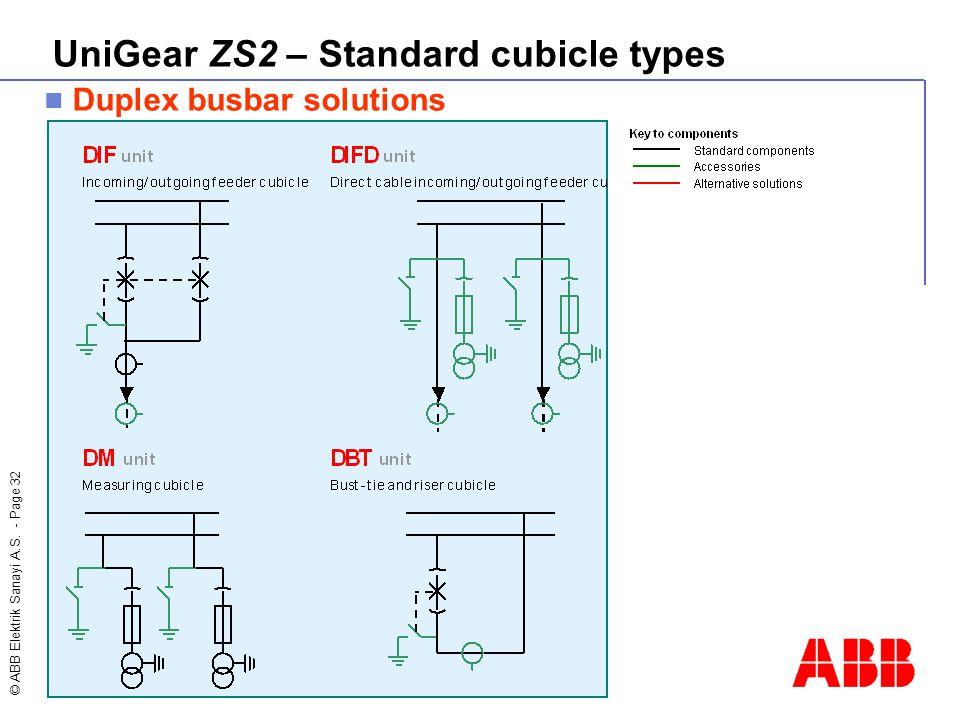 © ABB Elektrik Sanayi A.S. - Page 32 Duplex busbar solutions UniGear ZS2 – Standard cubicle types