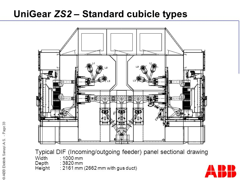 © ABB Elektrik Sanayi A.S. - Page 33 Typical DIF (Incoming/outgoing feeder) panel sectional drawing Width : 1000 mm Depth : 3820 mm Height : 2161 mm (