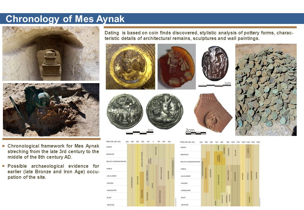 Chronological framework for Mes Aynak streching from the late 3rd century to the middle of the 8th century AD.
