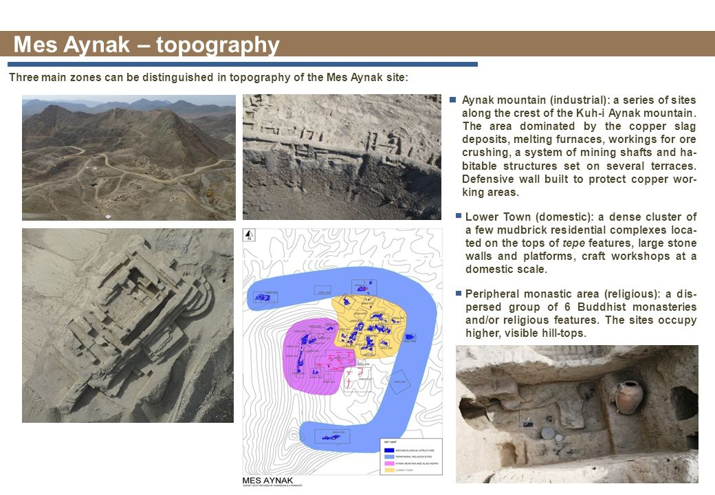 Aynak mountain (industrial): a series of sites along the crest of the Kuh-i Aynak mountain.
