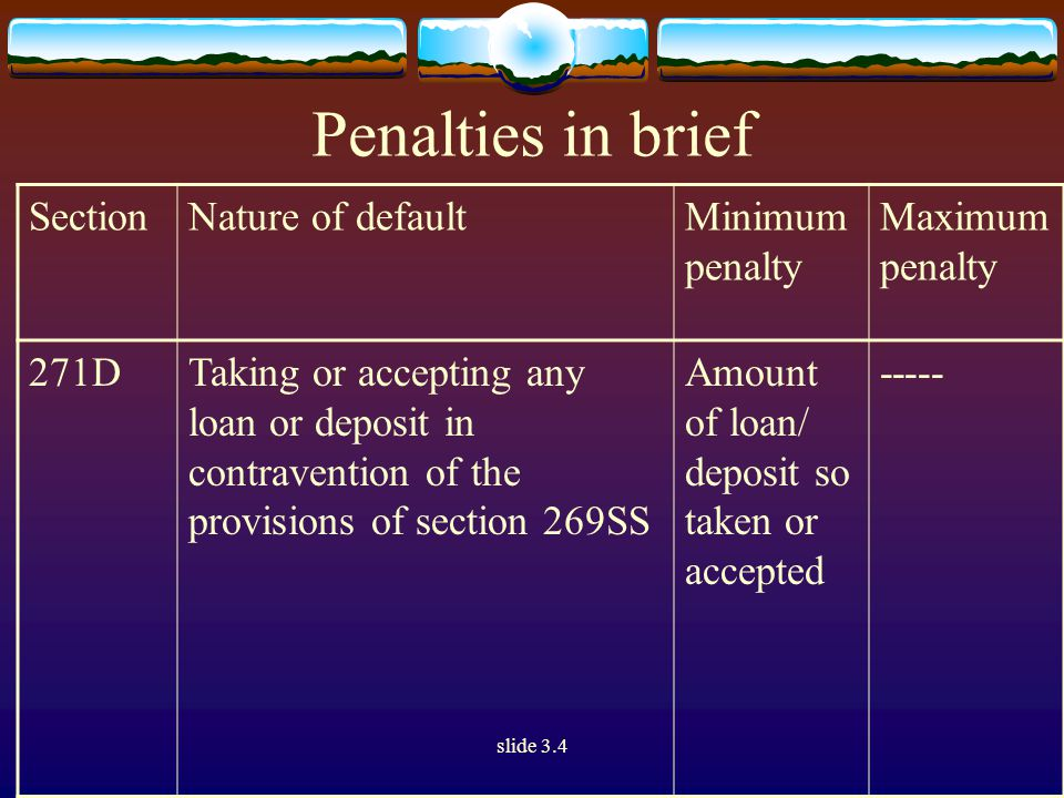 slide 3.4 Penalties in brief SectionNature of defaultMinimum penalty Maximum penalty 271DTaking or accepting any loan or deposit in contravention of the provisions of section 269SS Amount of loan/ deposit so taken or accepted -----