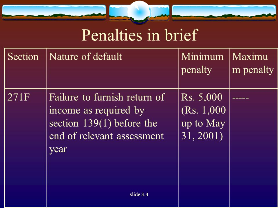 slide 3.4 Penalties in brief SectionNature of defaultMinimum penalty Maximu m penalty 271FFailure to furnish return of income as required by section 139(1) before the end of relevant assessment year Rs.