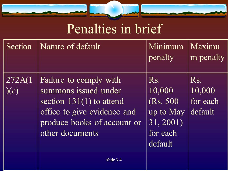 slide 3.4 Penalties in brief SectionNature of defaultMinimum penalty Maximu m penalty 272A(1 )(c) Failure to comply with summons issued under section 131(1) to attend office to give evidence and produce books of account or other documents Rs.