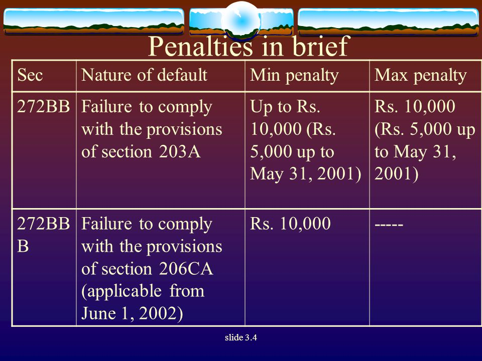 slide 3.4 Penalties in brief SecNature of defaultMin penaltyMax penalty 272BBFailure to comply with the provisions of section 203A Up to Rs.