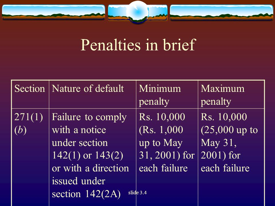 slide 3.4 Penalties in brief SectionNature of defaultMinimum penalty Maximum penalty 271(1) (c) Concealment of the particulars of income or furnishing inaccurate particulars of income 100% of tax sought to be evaded 300% of tax sought to be evaded