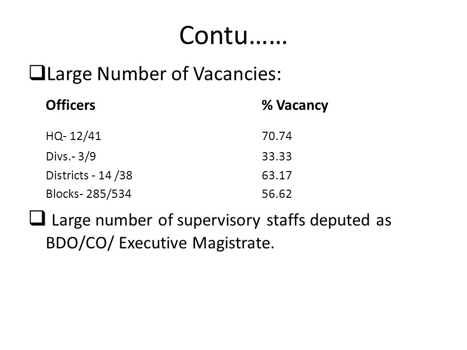 Contu……  Large Number of Vacancies: Officers % Vacancy HQ- 12/41 70.74 Divs.- 3/933.33 Districts - 14 /3863.17 Blocks- 285/53456.62  Large number of supervisory staffs deputed as BDO/CO/ Executive Magistrate.