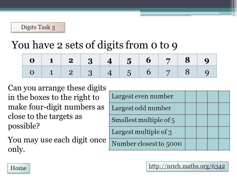 Home Digits Task 4 Using a grid of four boxes , You must choose four different digits from 1−9 and put one in each box.