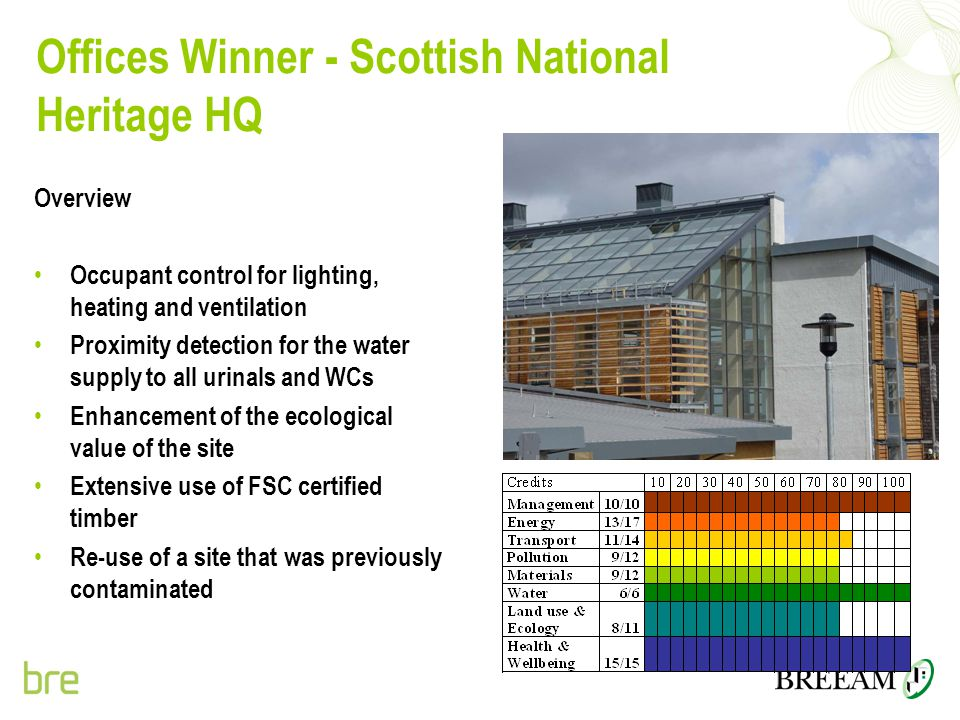 Offices Winner - Scottish National Heritage HQ Overview Occupant control for lighting, heating and ventilation Proximity detection for the water suppl