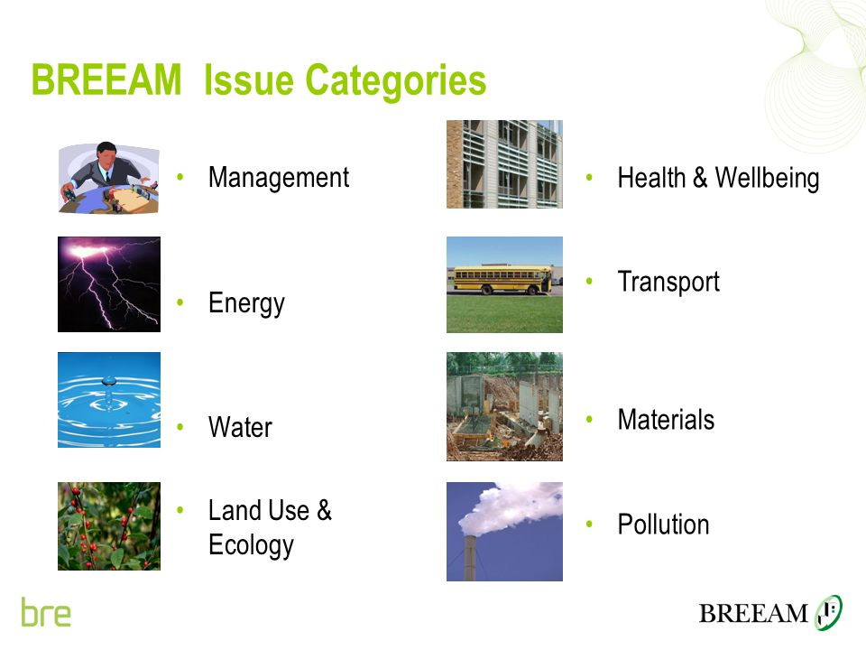 BREEAM Issue Categories Management Energy Water Land Use & Ecology Health & Wellbeing Transport Materials Pollution