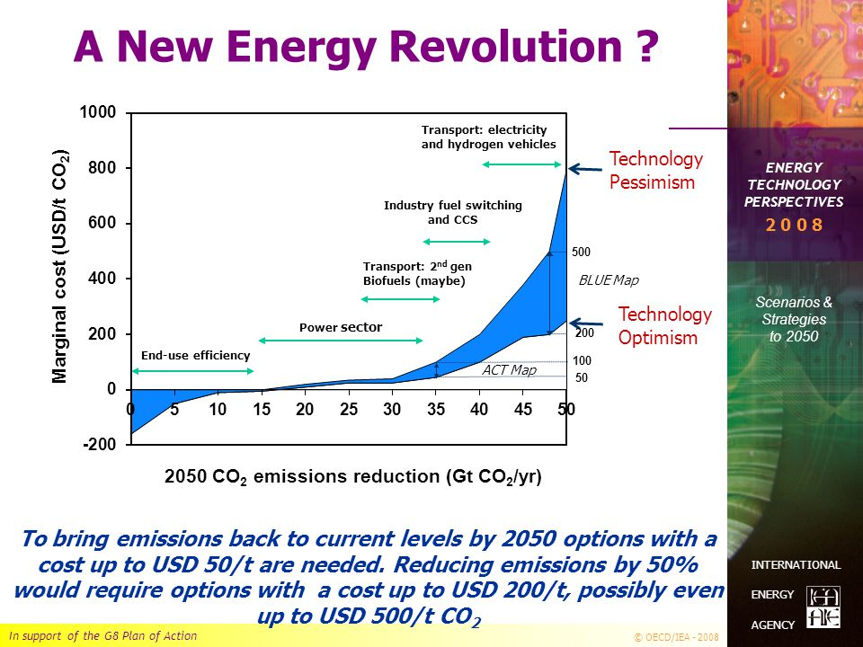 In support of the G8 Plan of Action © OECD/IEA - 2008 ENERGY TECHNOLOGY PERSPECTIVES Scenarios & Strategies to 2050 2 0 0 8 INTERNATIONAL ENERGY AGENCY To bring emissions back to current levels by 2050 options with a cost up to USD 50/t are needed.
