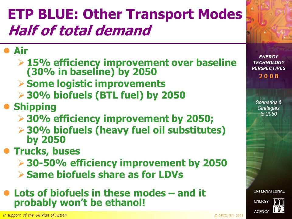 In support of the G8 Plan of Action © OECD/IEA - 2008 ENERGY TECHNOLOGY PERSPECTIVES Scenarios & Strategies to 2050 2 0 0 8 INTERNATIONAL ENERGY AGENCY ETP BLUE: Other Transport Modes Half of total demand Air  15% efficiency improvement over baseline (30% in baseline) by 2050  Some logistic improvements  30% biofuels (BTL fuel) by 2050 Shipping  30% efficiency improvement by 2050;  30% biofuels (heavy fuel oil substitutes) by 2050 Trucks, buses  30-50% efficiency improvement by 2050  Same biofuels share as for LDVs Lots of biofuels in these modes – and it probably won't be ethanol!