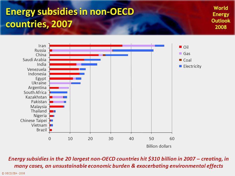 © OECD/IEA - 2008 Energy subsidies in non-OECD countries, 2007 Energy subsidies in the 20 largest non-OECD countries hit $310 billion in 2007 – creati
