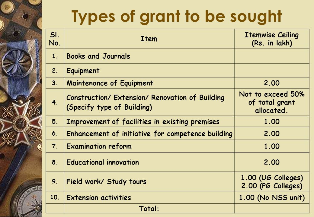 Types of grant to be sought Sl. No. Item Itemwise Ceiling (Rs. in lakh) 1. Books and Journals 2. Equipment 3. Maintenance of Equipment2.00 4. Construc