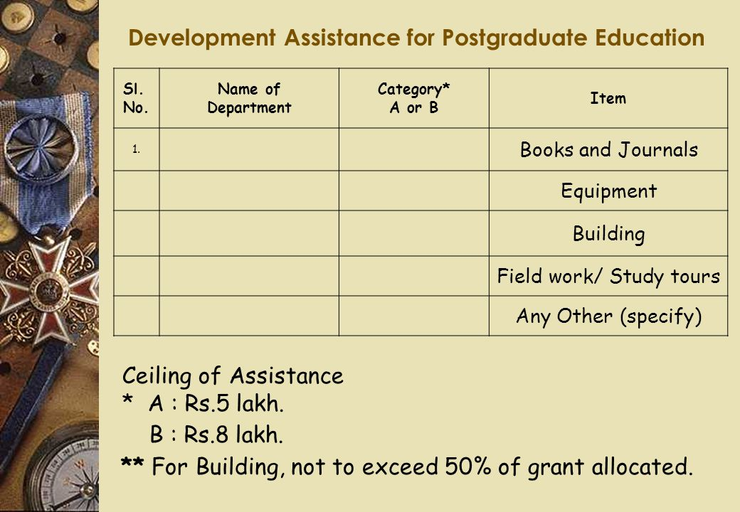 Development Assistance for Postgraduate Education Sl. No. Name of Department Category* A or B Item 1. Books and Journals Equipment Building Field work