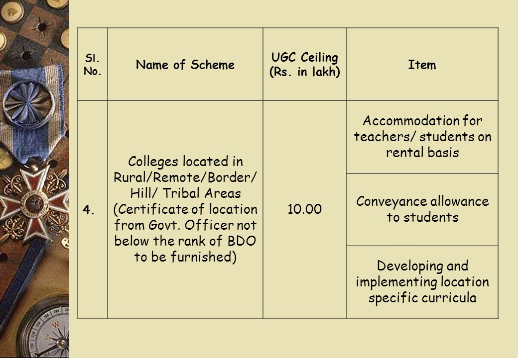 Sl. No. Name of Scheme UGC Ceiling (Rs. in lakh) Item 4. Colleges located in Rural/Remote/Border/ Hill/ Tribal Areas (Certificate of location from Gov