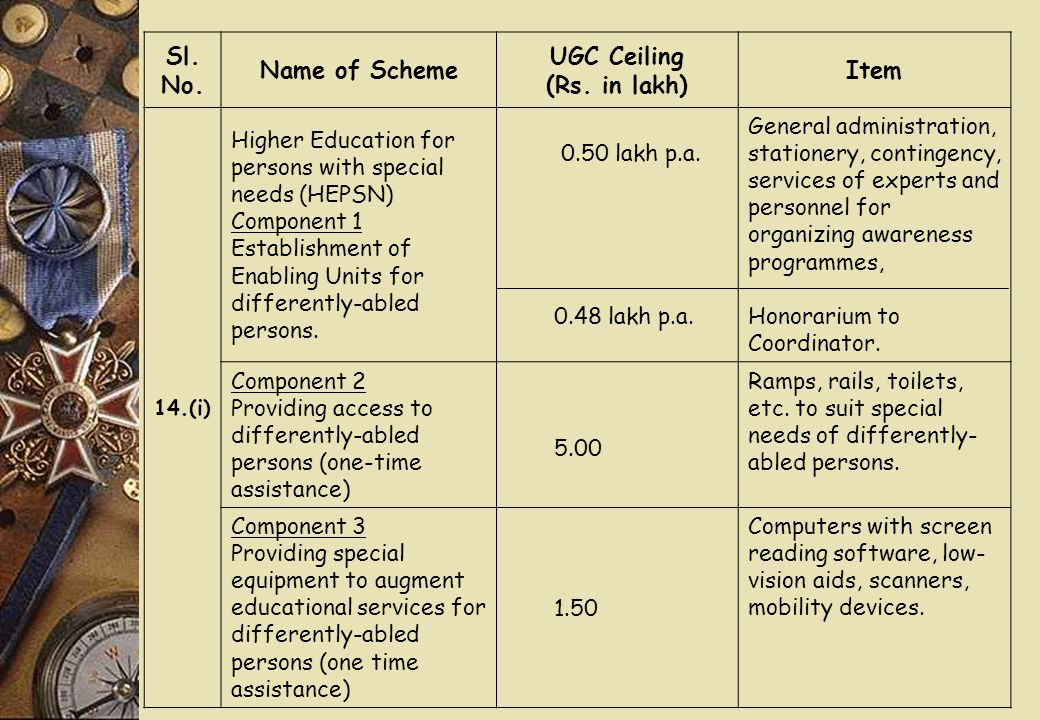 Sl. No. Name of Scheme UGC Ceiling (Rs. in lakh) Item 14.(i) Higher Education for persons with special needs (HEPSN) Component 1 Establishment of Enab