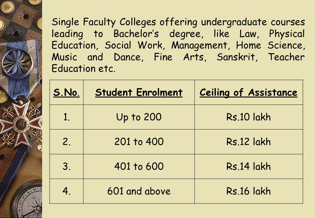 Single Faculty Colleges offering undergraduate courses leading to Bachelor's degree, like Law, Physical Education, Social Work, Management, Home Science, Music and Dance, Fine Arts, Sanskrit, Teacher Education etc.