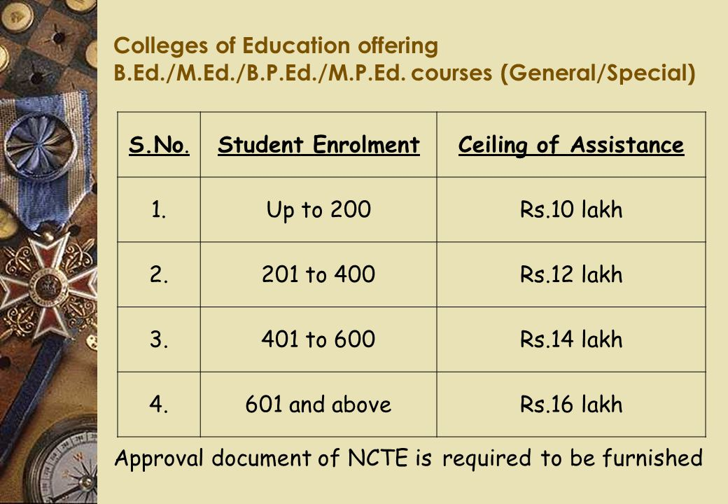 Colleges of Education offering B.Ed./M.Ed./B.P.Ed./M.P.Ed. courses (General/Special) S.No.Student EnrolmentCeiling of Assistance 1.Up to 200Rs.10 lakh
