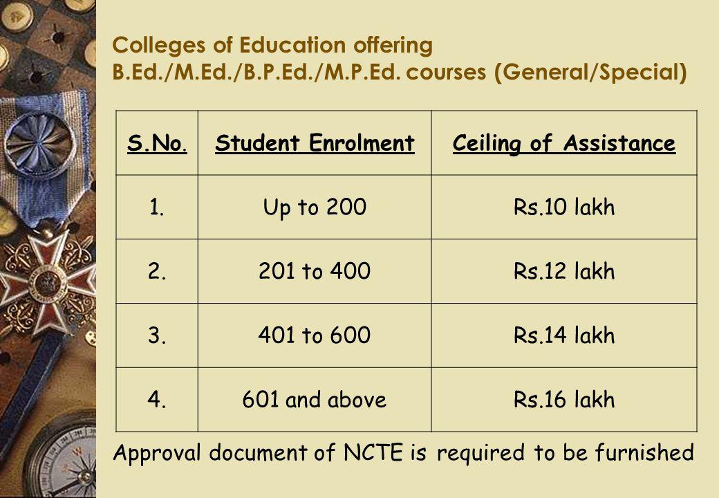 Colleges of Education offering B.Ed./M.Ed./B.P.Ed./M.P.Ed.