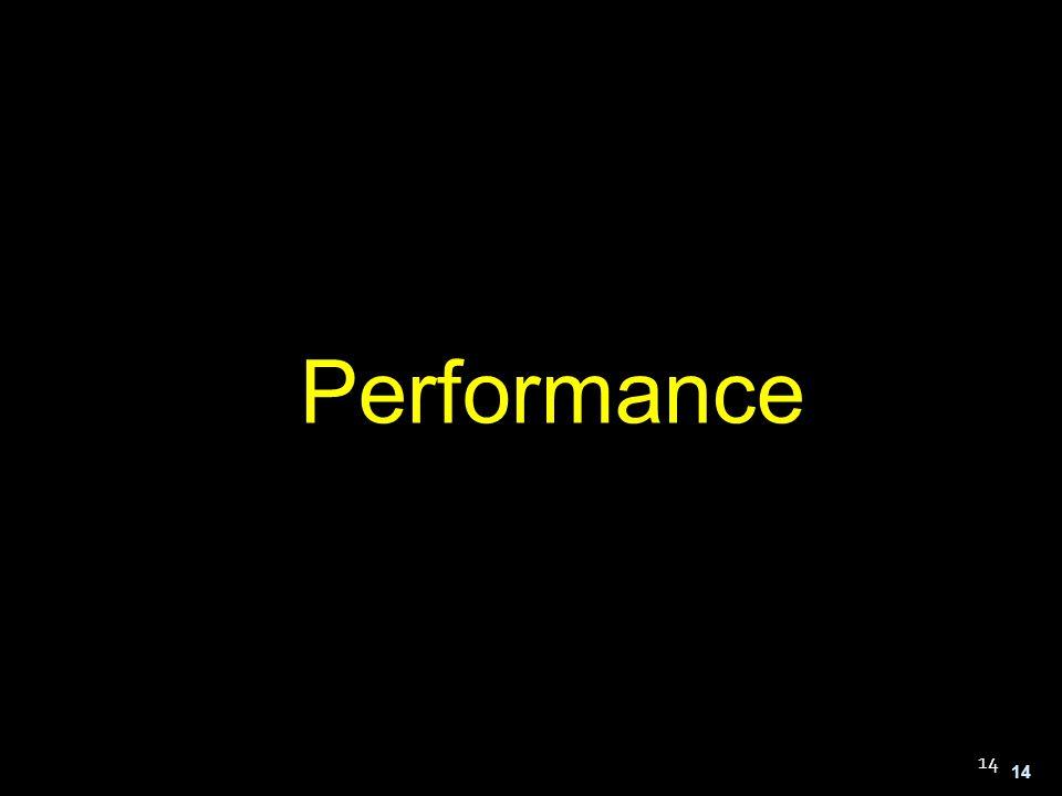 14 14 Performance