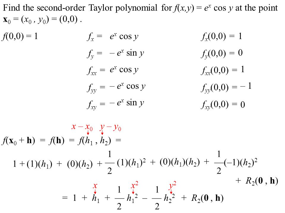 Find the second-order Taylor polynomial for f(x,y) = e x cos y at the point x 0 = (x 0, y 0 ) = (0,0). f(0,0) =f x =f x (0,0) = f y =f y (0,0) = f xx