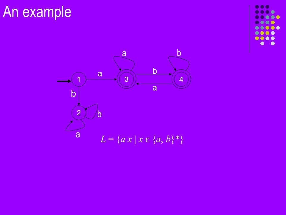 An example 1 a a b 3 a 2 b L = {a x   x є {a, b}*} 4 a b b