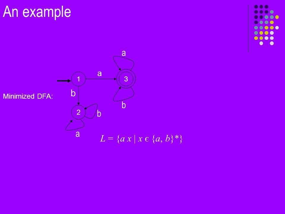 1 a a b 3 a 2 b b An example L = {a x   x є {a, b}*} Minimized DFA: