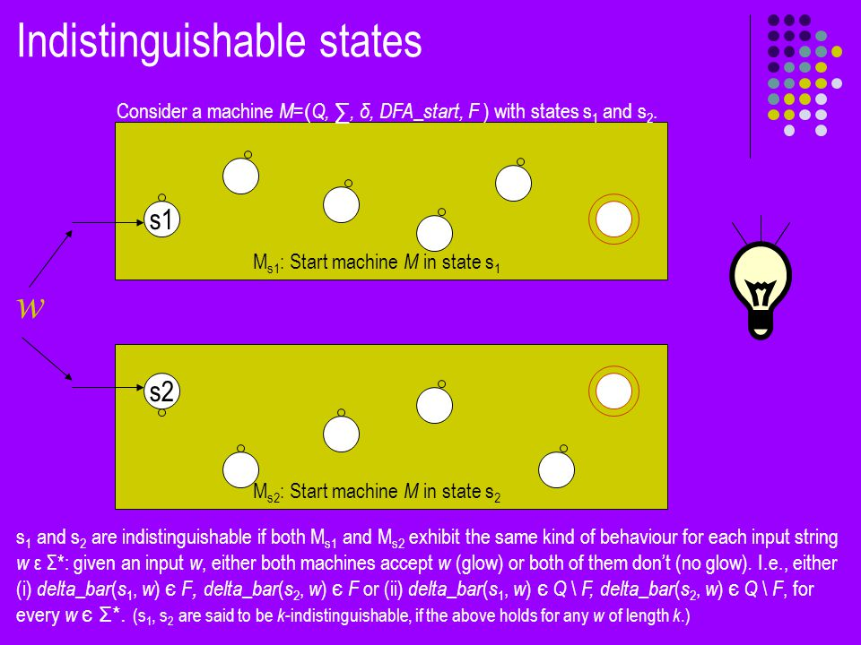 s1 Indistinguishable states s2 w M s2 : Start machine M in state s 2 M s1 : Start machine M in state s 1 Consider a machine M= ( Q, ∑, δ, DFA_start, F ) with states s 1 and s 2.