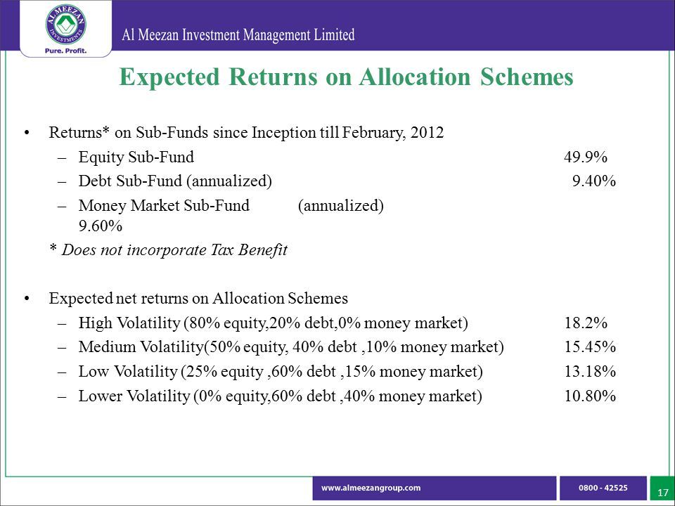 17 Expected Returns on Allocation Schemes Returns* on Sub-Funds since Inception till February, 2012 –Equity Sub-Fund 49.9% –Debt Sub-Fund (annualized)