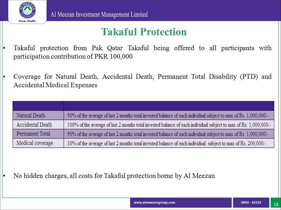 18 Takaful Protection Takaful protection from Pak Qatar Takaful being offered to all participants with participation contribution of PKR 100,000 Cover