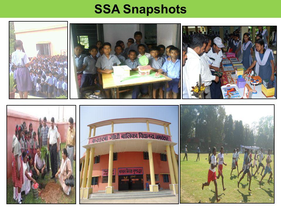 20 SSA Snapshots