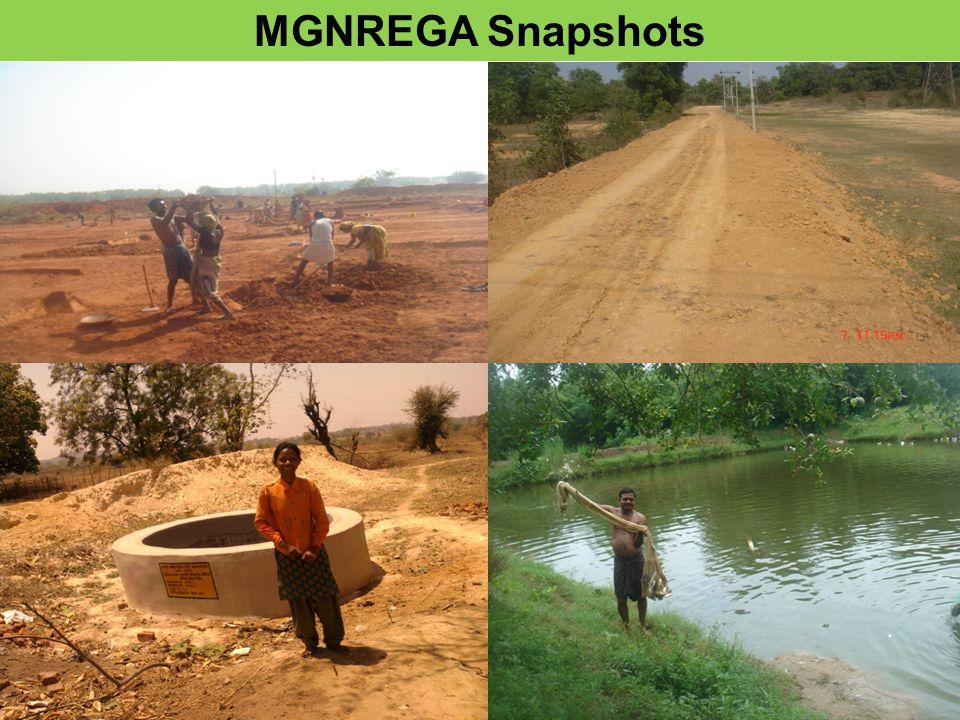 MGNREGA Snapshots