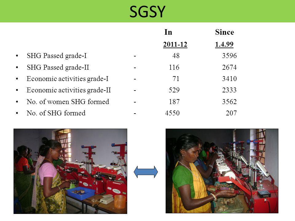 Socio-Economic Caste Census - 2011 No of Ebs :5340 No.