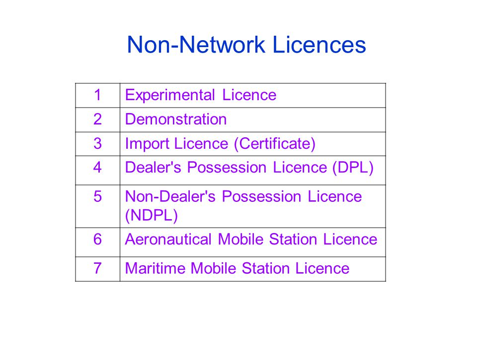 Non-Network Licences 1Experimental Licence 2Demonstration 3Import Licence (Certificate) 4Dealer's Possession Licence (DPL) 5Non-Dealer's Possession Li