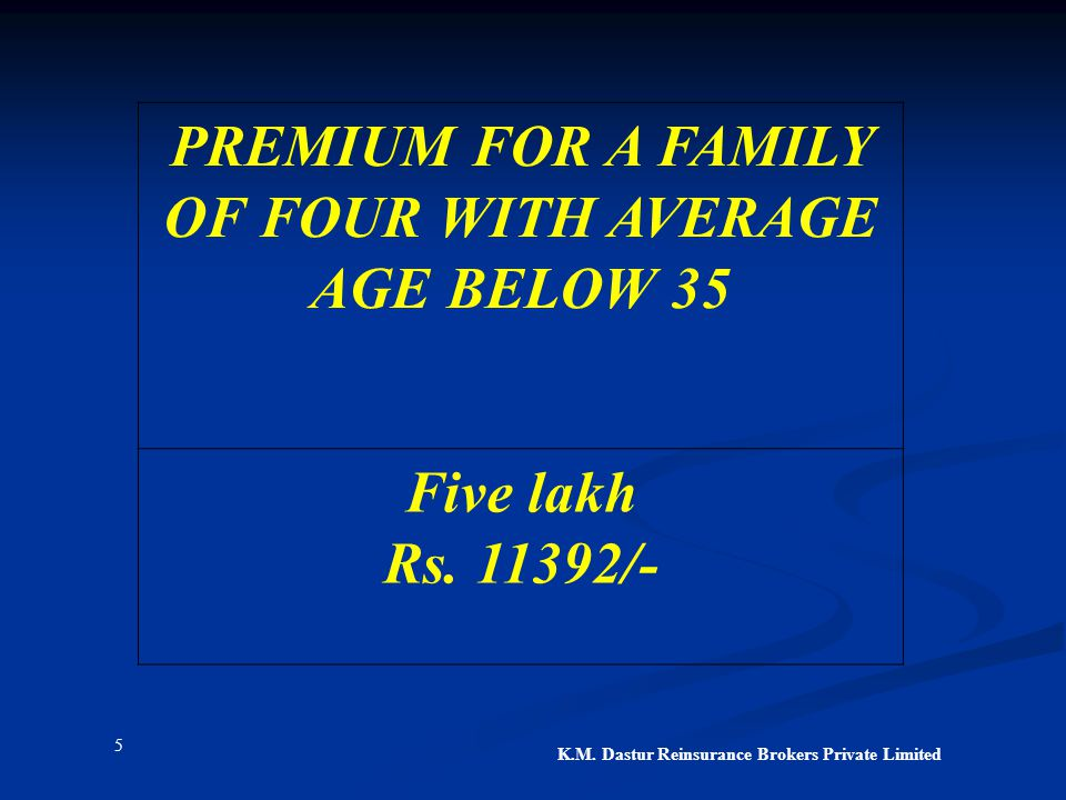 5 K.M. Dastur Reinsurance Brokers Private Limited PREMIUM FOR A FAMILY OF FOUR WITH AVERAGE AGE BELOW 35 Five lakh Rs. 11392/-