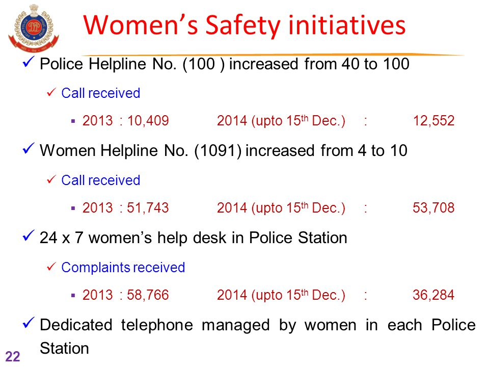 22 Women's Safety initiatives Police Helpline No.