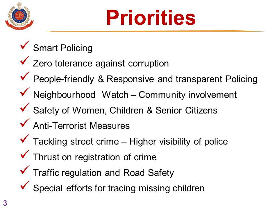 34 Total IPC Crime *Upto 15 th December