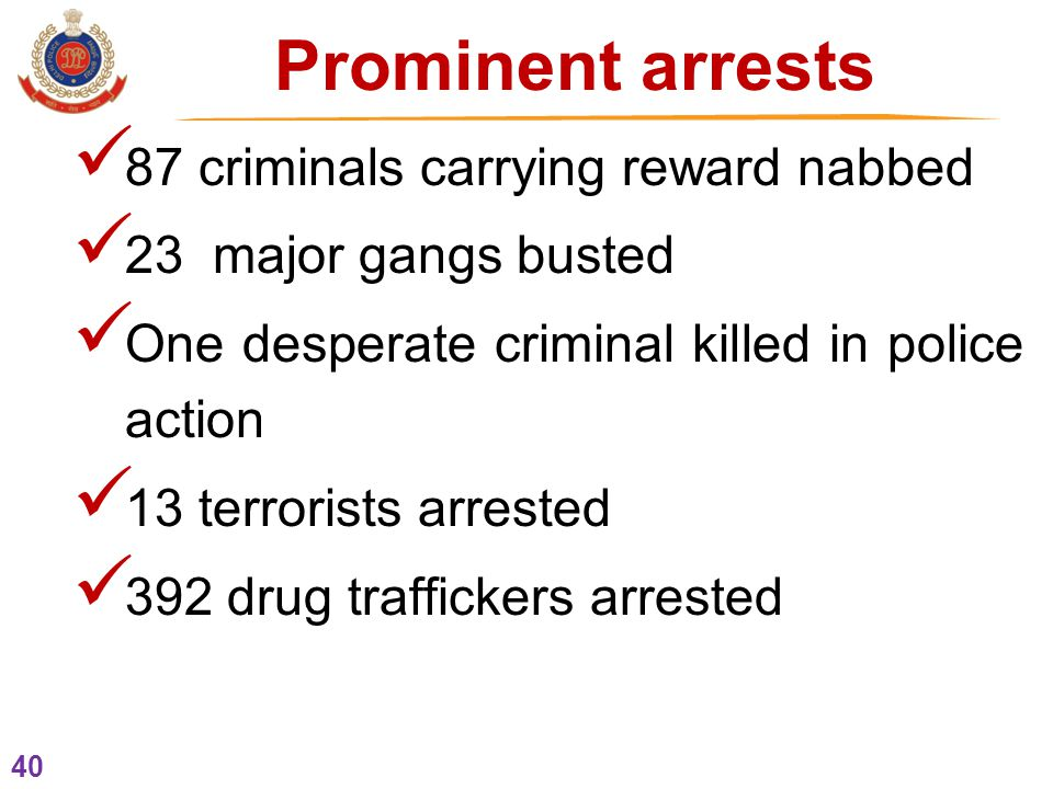 40 Prominent arrests 87 criminals carrying reward nabbed 23 major gangs busted One desperate criminal killed in police action 13 terrorists arrested 392 drug traffickers arrested