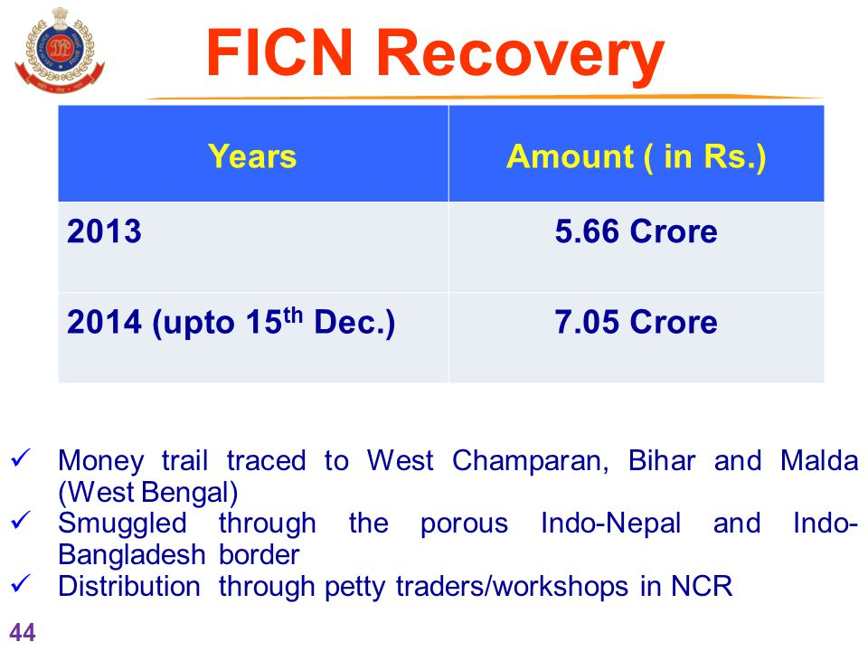 44 FICN Recovery Money trail traced to West Champaran, Bihar and Malda (West Bengal) Smuggled through the porous Indo-Nepal and Indo- Bangladesh border Distribution through petty traders/workshops in NCR YearsAmount ( in Rs.) 20135.66 Crore 2014 (upto 15 th Dec.)7.05 Crore