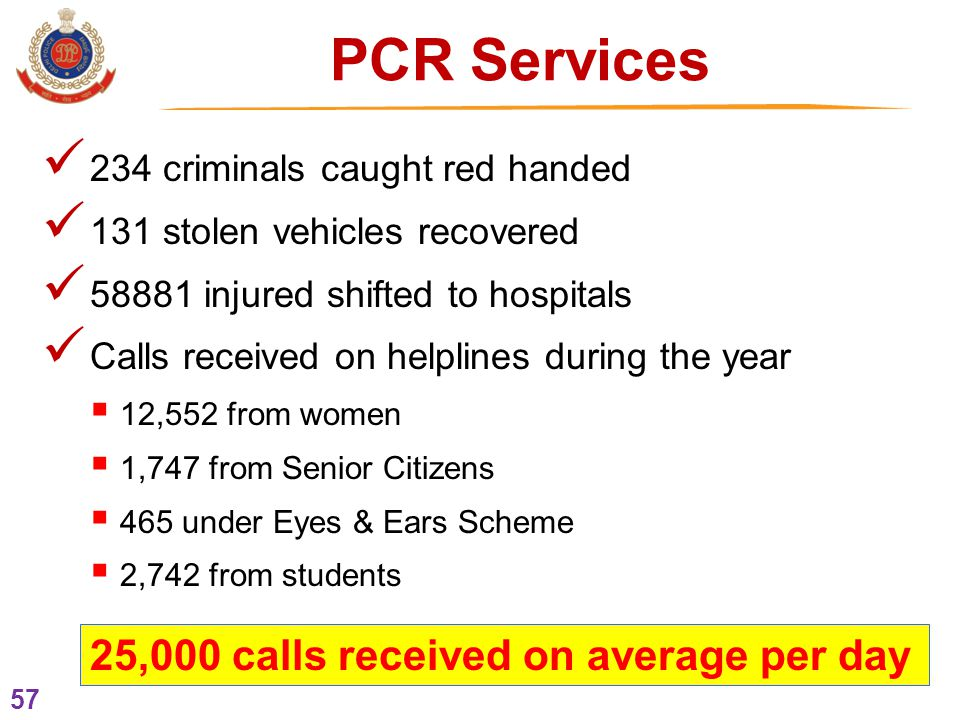 57 PCR Services 234 criminals caught red handed 131 stolen vehicles recovered 58881 injured shifted to hospitals Calls received on helplines during the year  12,552 from women  1,747 from Senior Citizens  465 under Eyes & Ears Scheme  2,742 from students 25,000 calls received on average per day