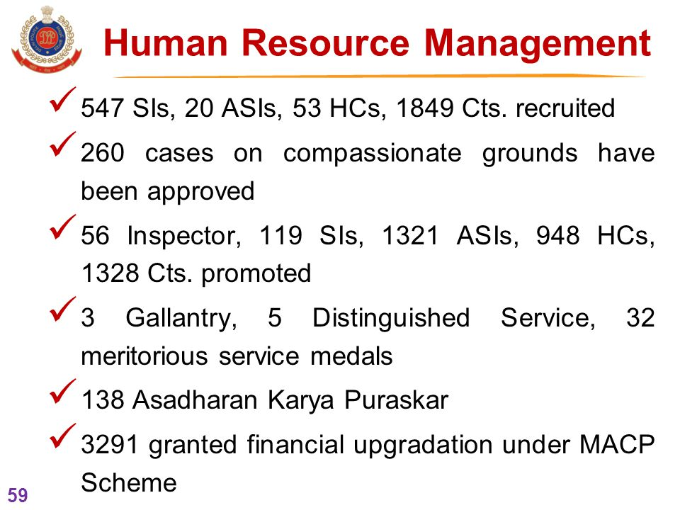 59 Human Resource Management 547 SIs, 20 ASIs, 53 HCs, 1849 Cts.