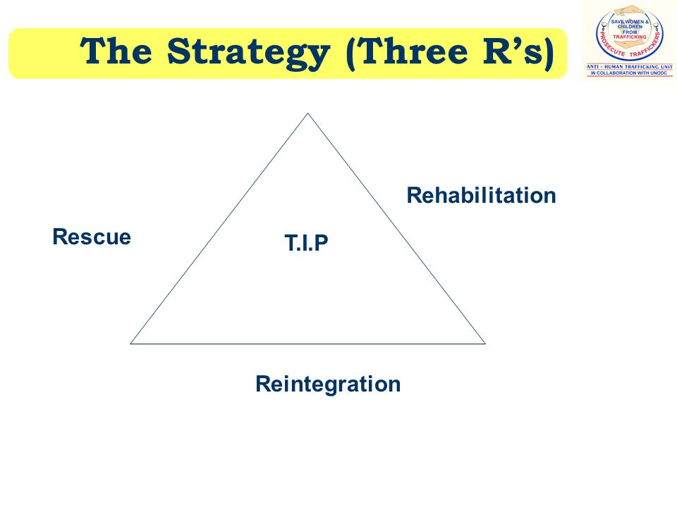 The Strategy (Three R's) Rescue Rehabilitation Reintegration T.I.P