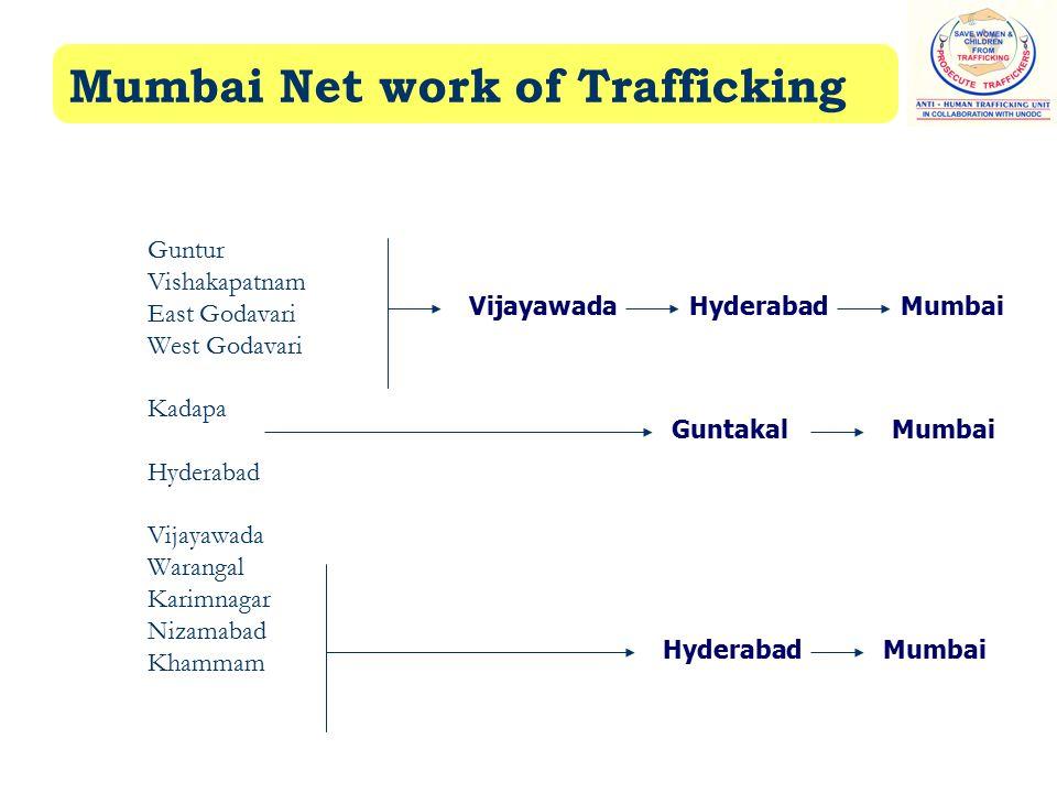 Guntur Vishakapatnam East Godavari West Godavari Kadapa Hyderabad Vijayawada Warangal Karimnagar Nizamabad Khammam Mumbai Net work of Trafficking VijayawadaHyderabadMumbai GuntakalMumbai HyderabadMumbai