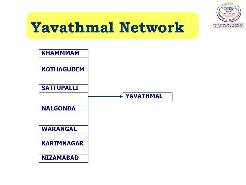 Yavathmal Network KHAMMMAM KOTHAGUDEM SATTUPALLI NALGONDA WARANGAL KARIMNAGAR YAVATHMAL NIZAMABAD