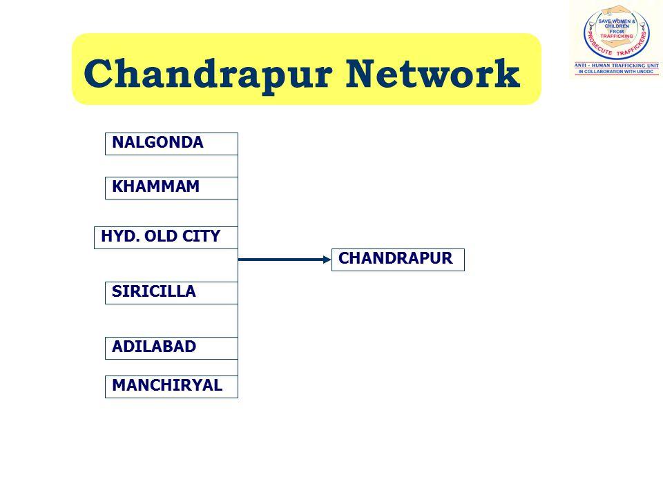Chandrapur Network NALGONDA KHAMMAM HYD. OLD CITY SIRICILLA ADILABAD MANCHIRYAL CHANDRAPUR
