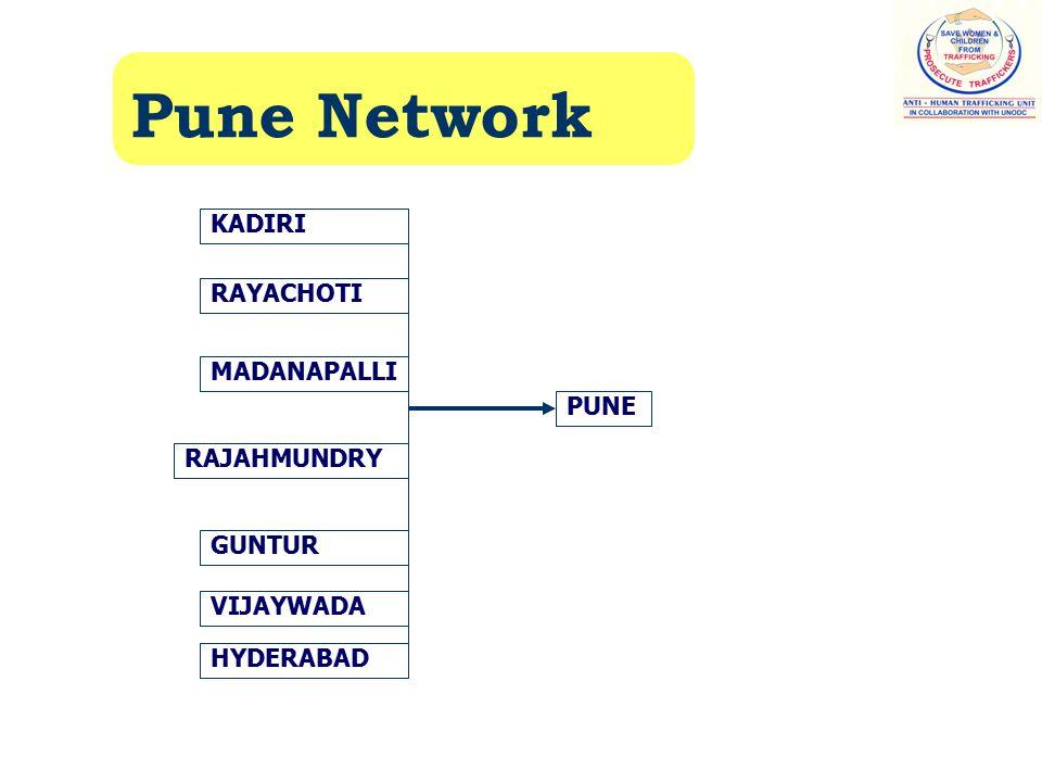 Pune Network KADIRI RAYACHOTI MADANAPALLI RAJAHMUNDRY GUNTUR VIJAYWADA PUNE HYDERABAD