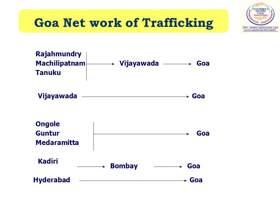 Goa Net work of Trafficking Rajahmundry Machilipatnam Tanuku Vijayawada Ongole Guntur Medaramitta Kadiri Hyderabad VijayawadaGoa BombayGoa