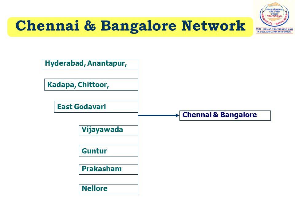Chennai & Bangalore Network Hyderabad, Anantapur, Kadapa, Chittoor, East Godavari Guntur Vijayawada Prakasham Chennai & Bangalore Nellore