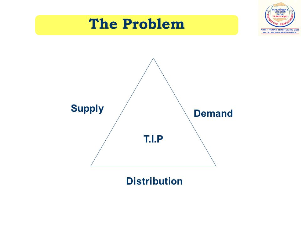The Problem T.I.P Supply Demand Distribution