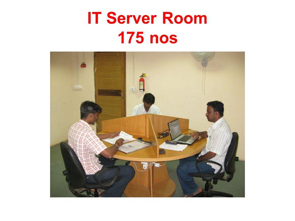 IT Server Room 175 nos